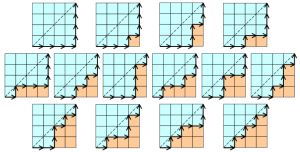 Catalan_number_4x4_grid_example